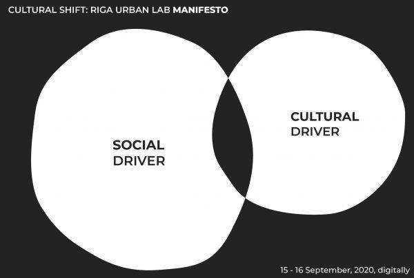 urban lab riga, manifesto